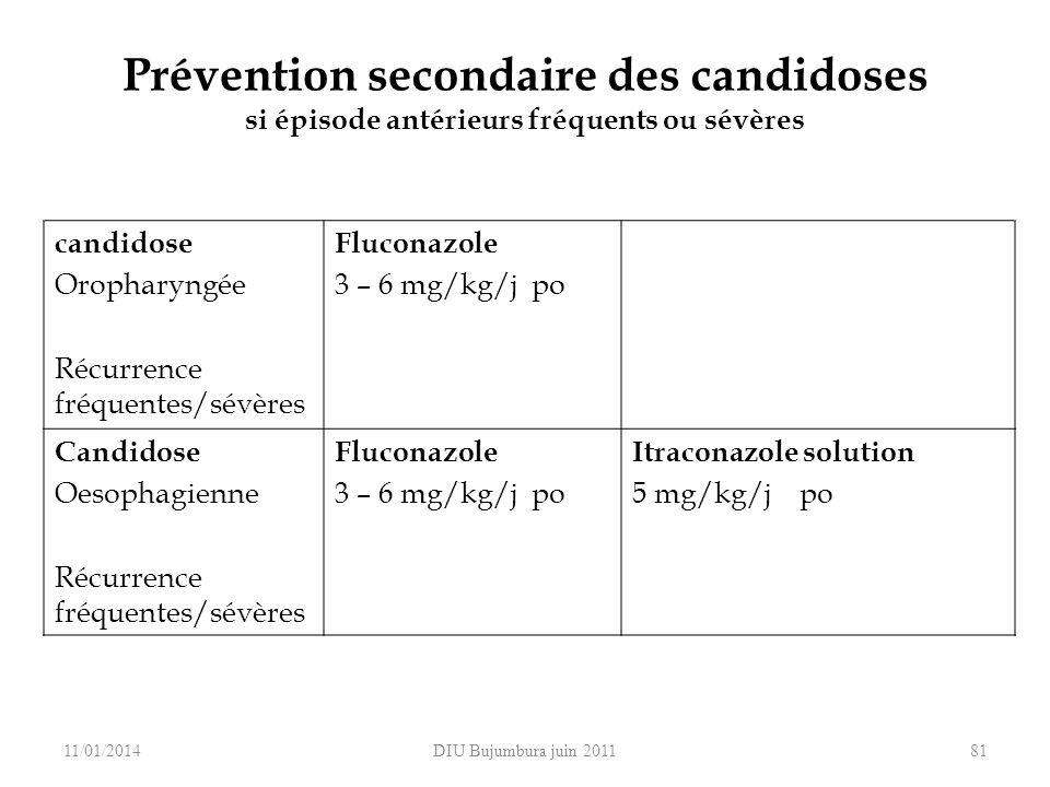 Prévention secondaire des candidoses si épisode antérieurs fréquents ou sévères