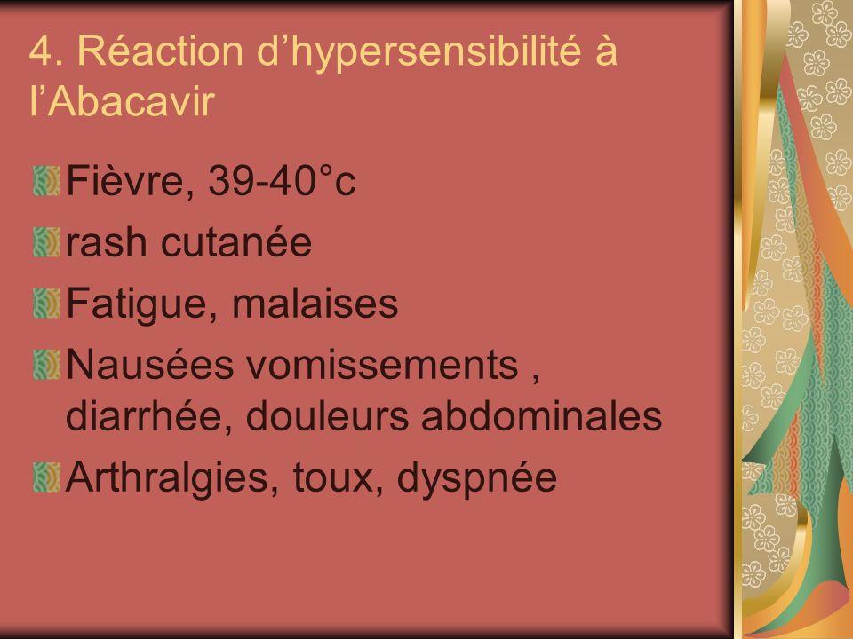 4. Réaction d'hypersensibilité à l'Abacavir