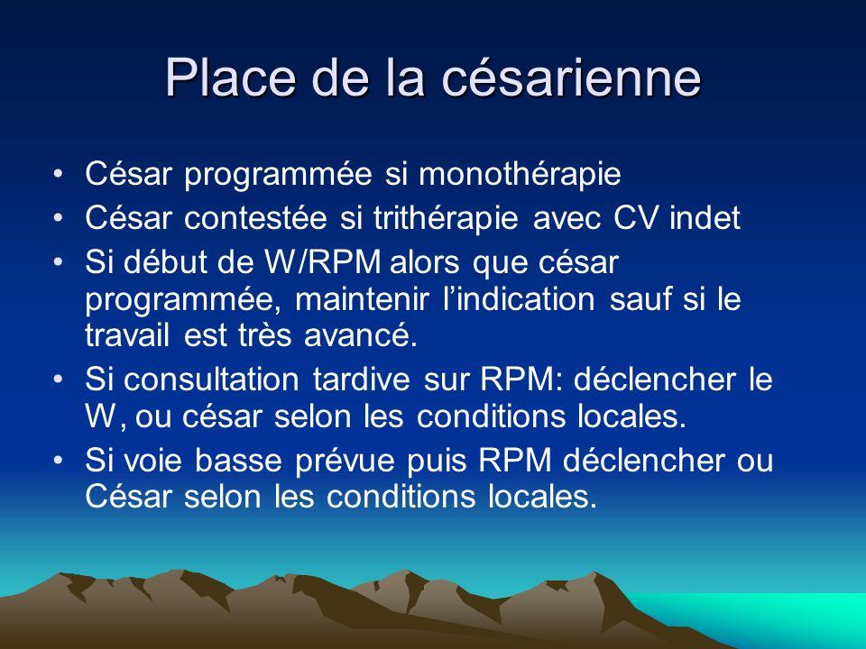 Place de la césarienne César programmée si monothérapie