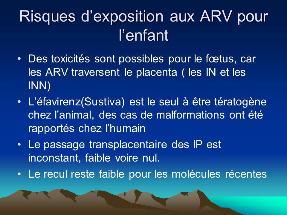 Risques d'exposition aux ARV pour l'enfant