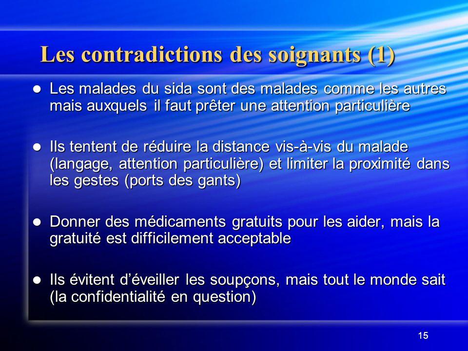 Les contradictions des soignants (1)