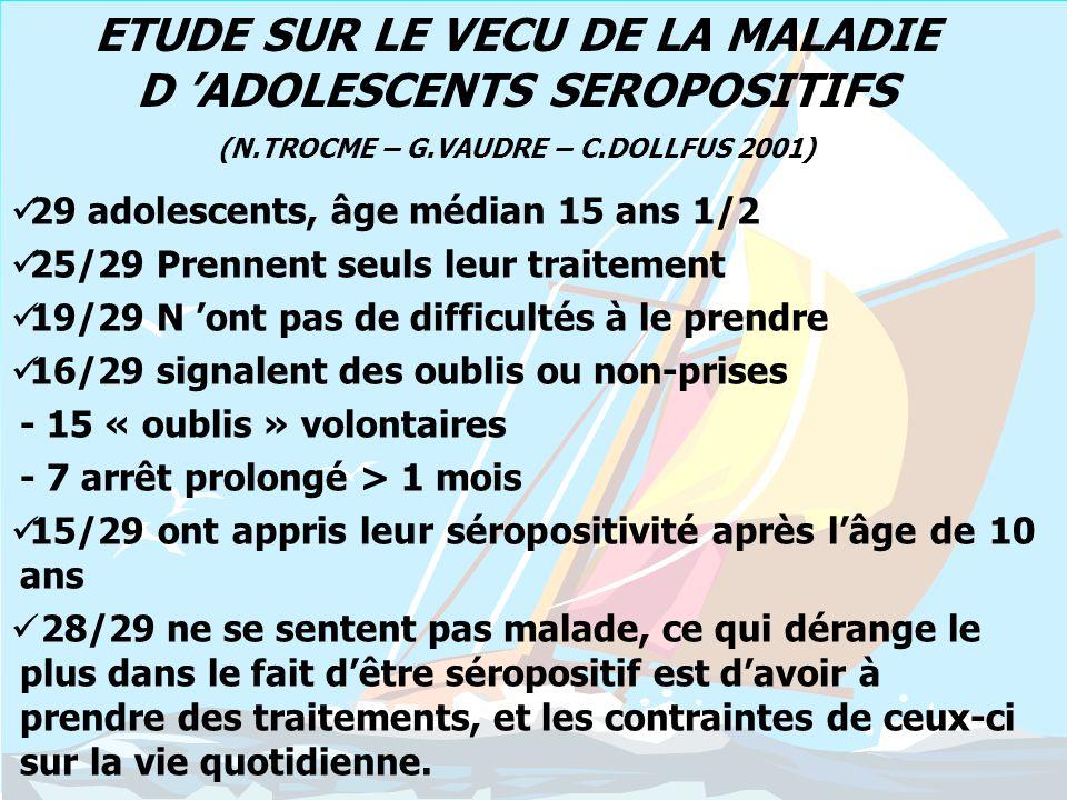 ETUDE SUR LE VECU DE LA MALADIE D 'ADOLESCENTS SEROPOSITIFS