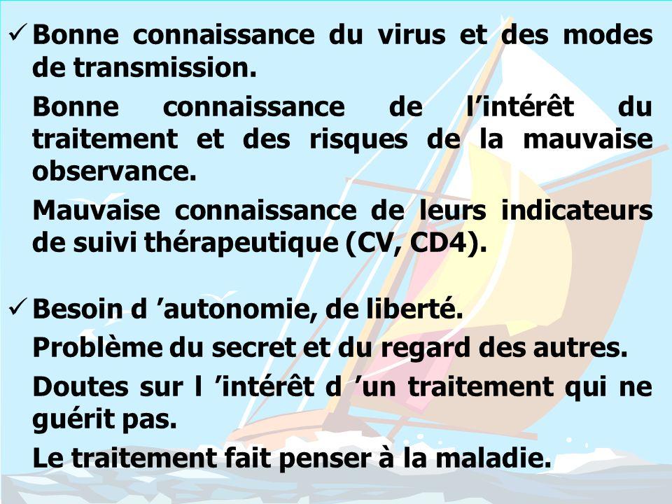 Bonne connaissance du virus et des modes de transmission.