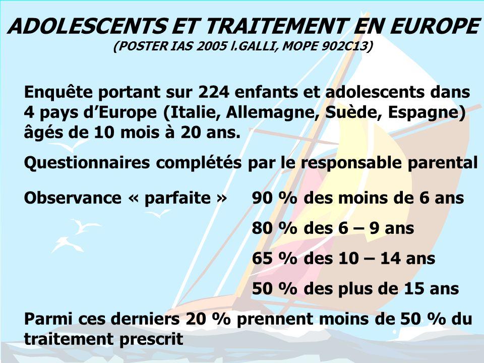 ADOLESCENTS ET TRAITEMENT EN EUROPE (POSTER IAS 2005 l