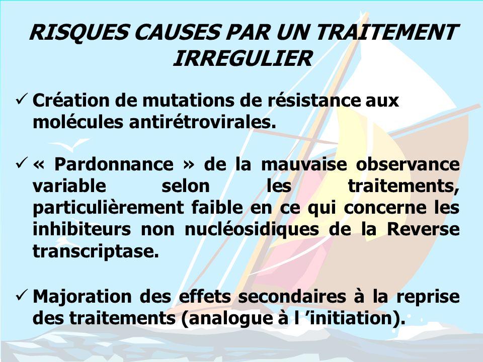 RISQUES CAUSES PAR UN TRAITEMENT IRREGULIER