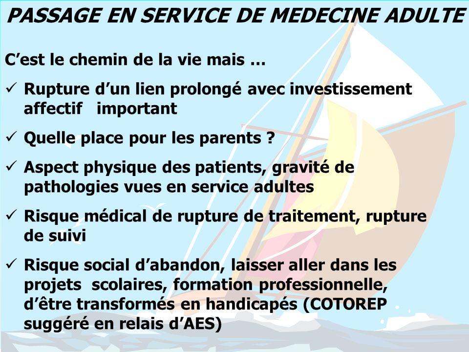 PASSAGE EN SERVICE DE MEDECINE ADULTE