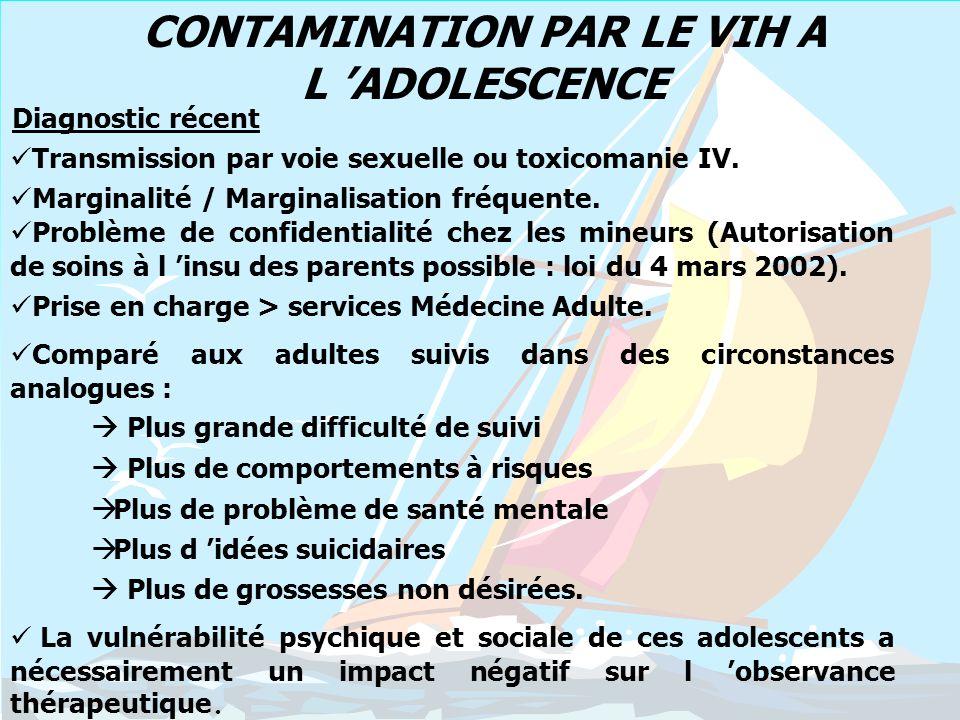 CONTAMINATION PAR LE VIH A L 'ADOLESCENCE