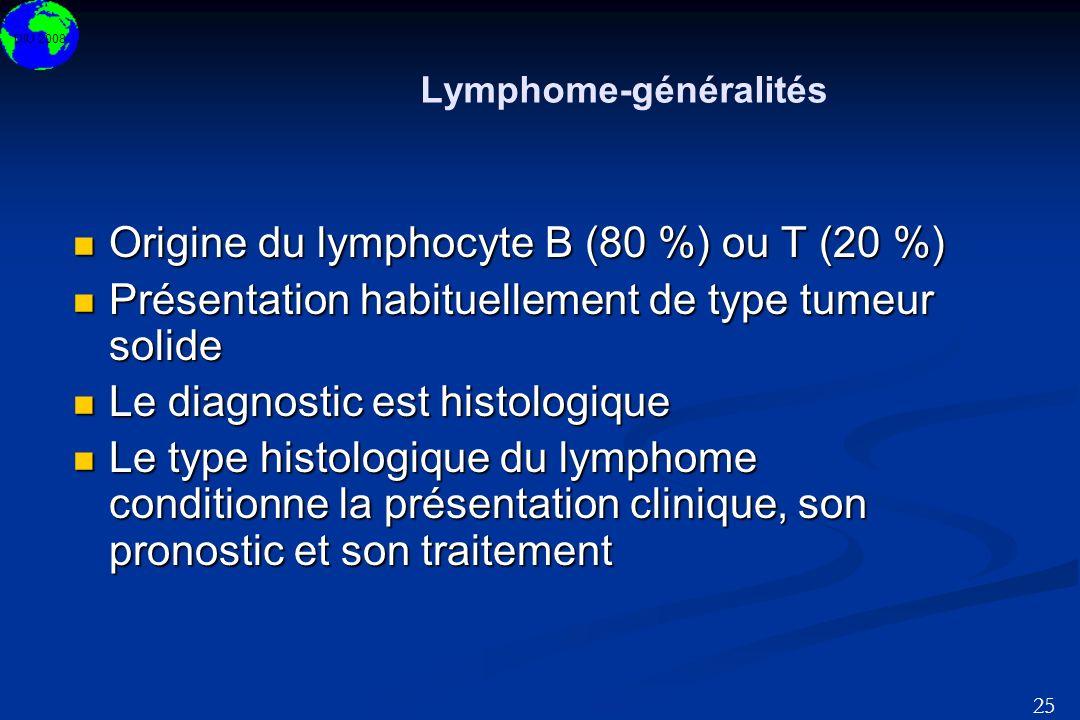 Lymphome-généralités