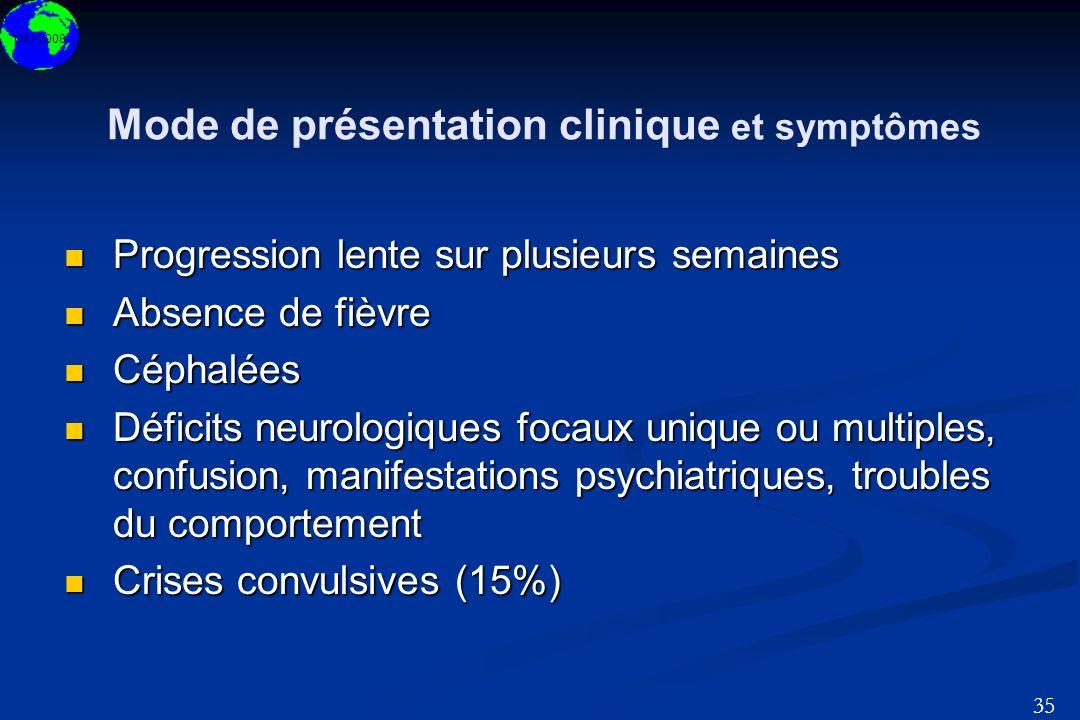Mode de présentation clinique et symptômes
