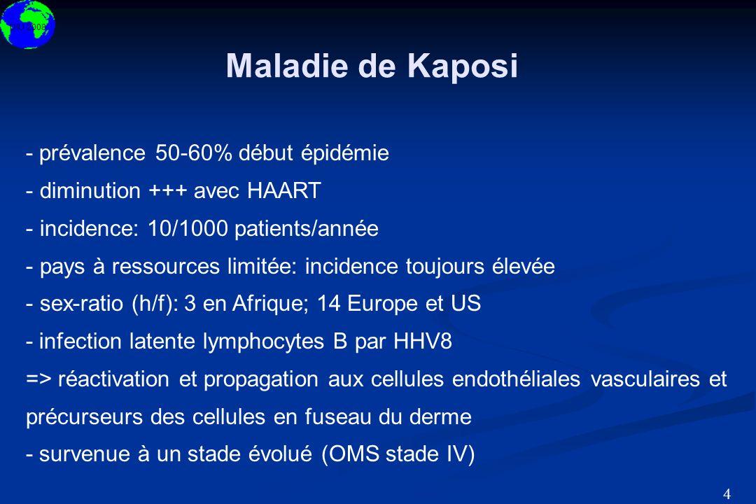 Maladie de Kaposi - prévalence 50-60% début épidémie