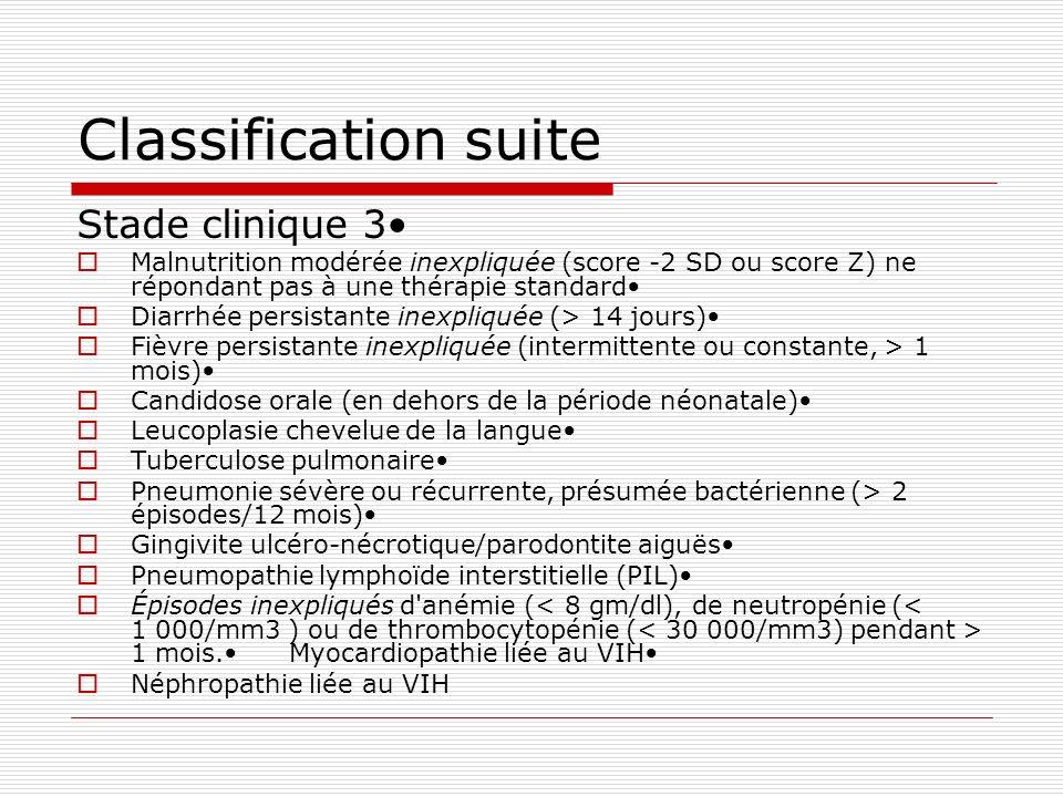 Classification suite Stade clinique 3•