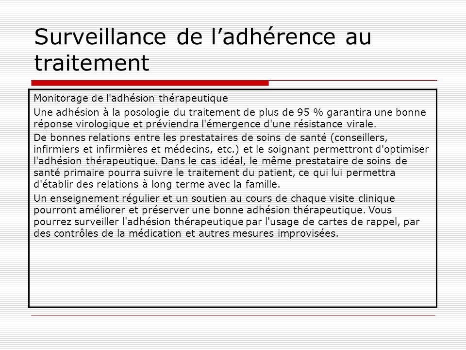 Surveillance de l'adhérence au traitement