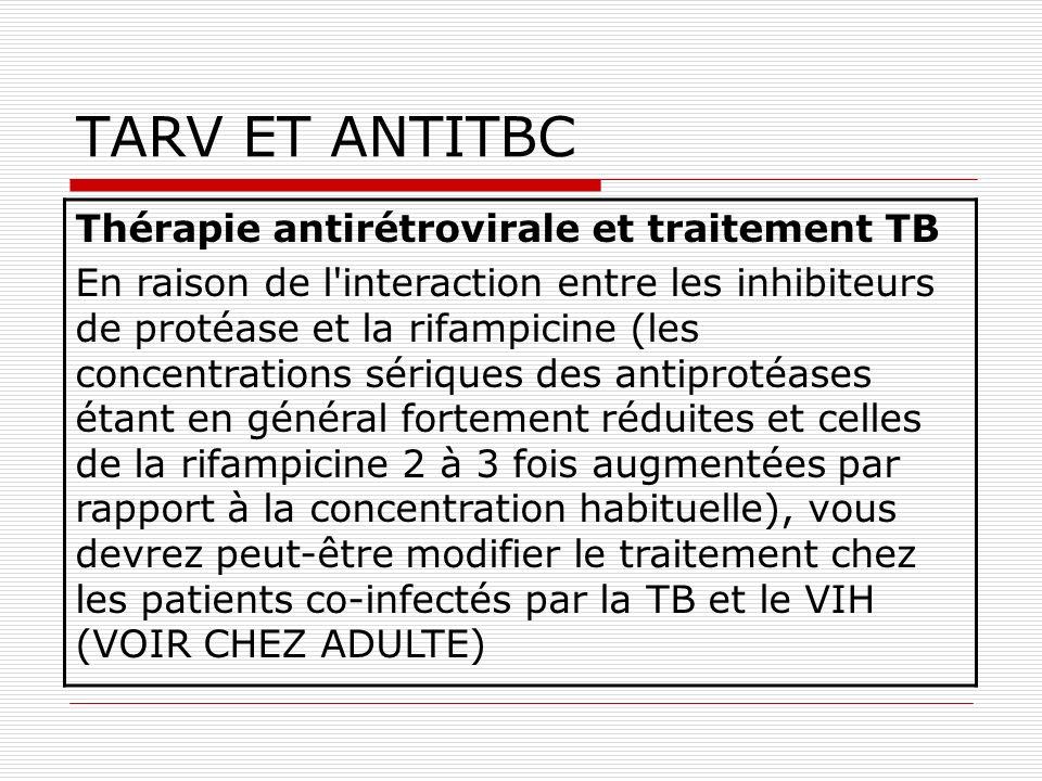 TARV ET ANTITBC Thérapie antirétrovirale et traitement TB