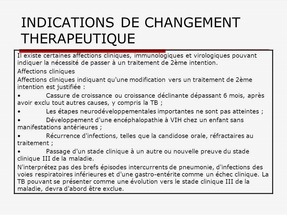 INDICATIONS DE CHANGEMENT THERAPEUTIQUE