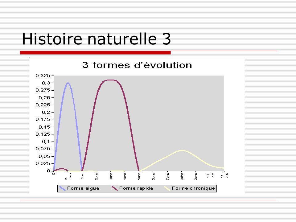 Histoire naturelle 3