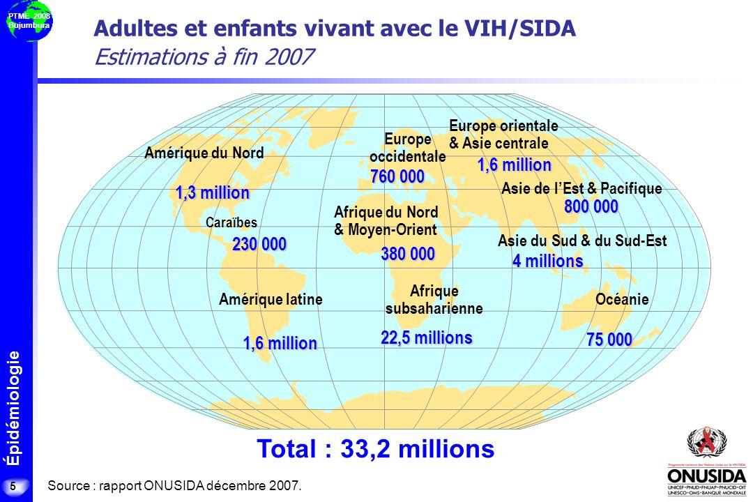 Adultes et enfants vivant avec le VIH/SIDA Estimations à fin 2007