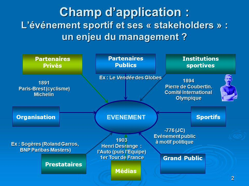Institutions sportives