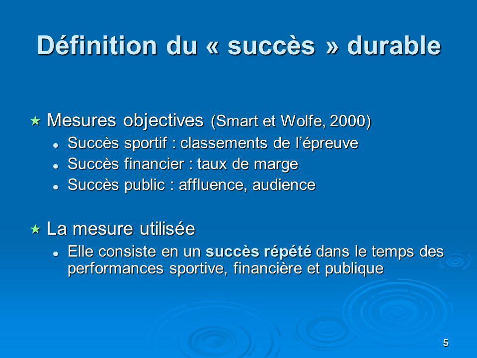 Définition du « succès » durable