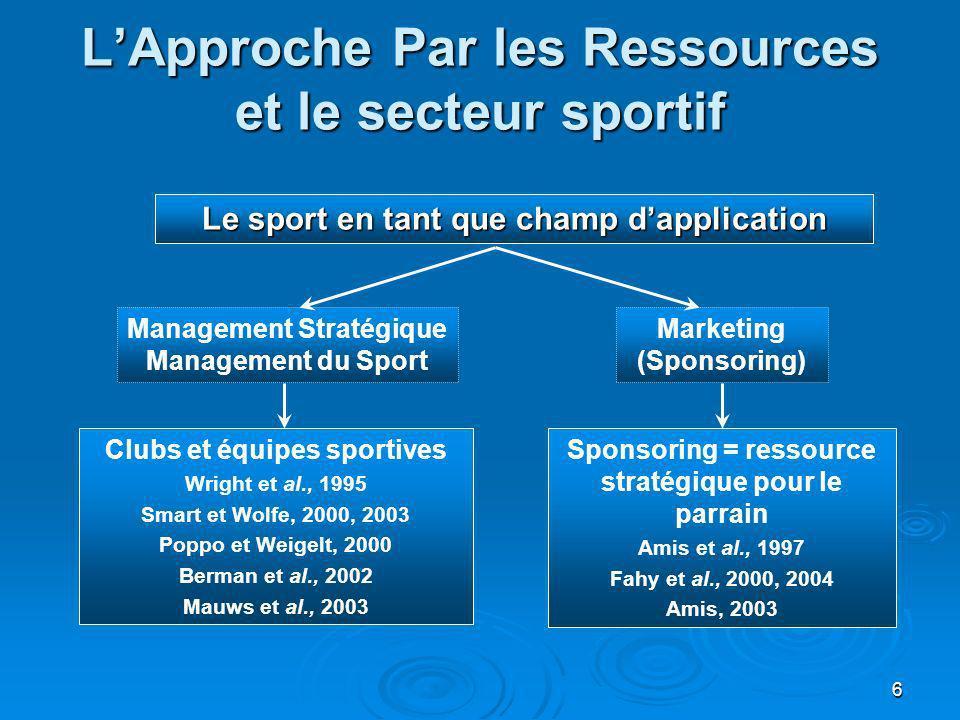 L'Approche Par les Ressources et le secteur sportif