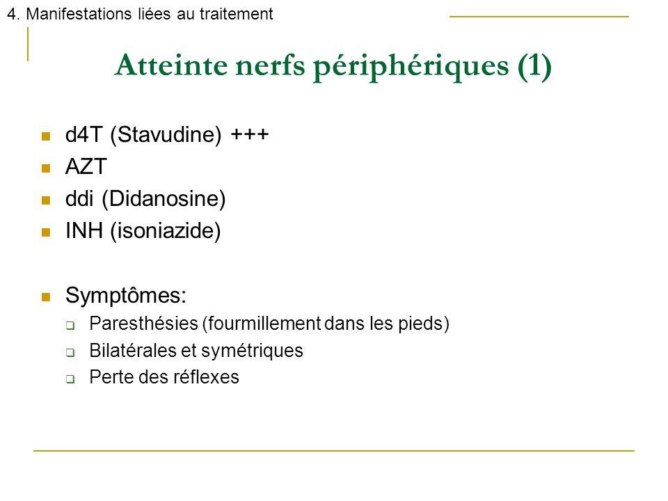 Atteinte nerfs périphériques (1)