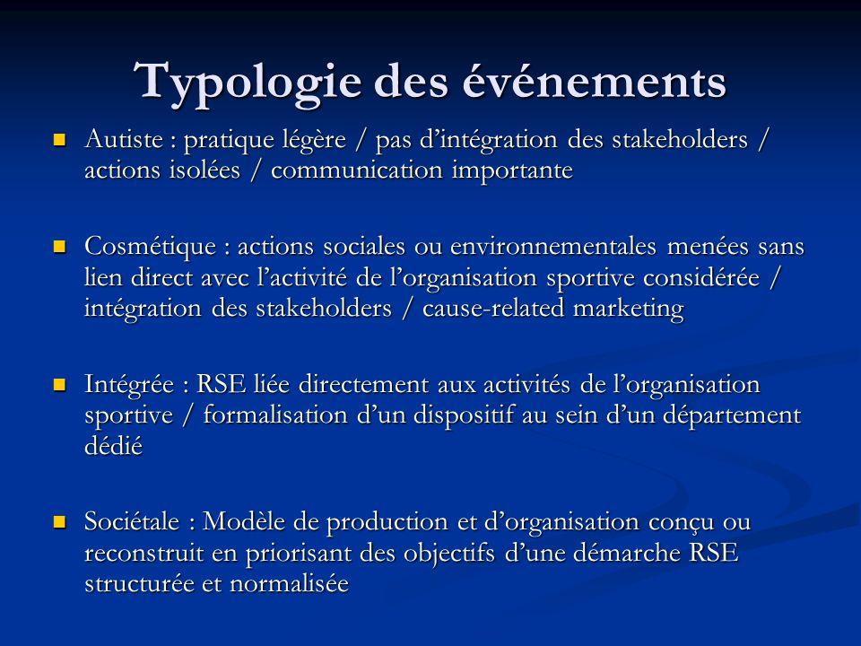 Typologie des événements