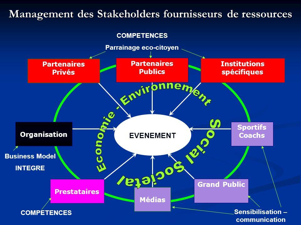 Management des Stakeholders fournisseurs de ressources