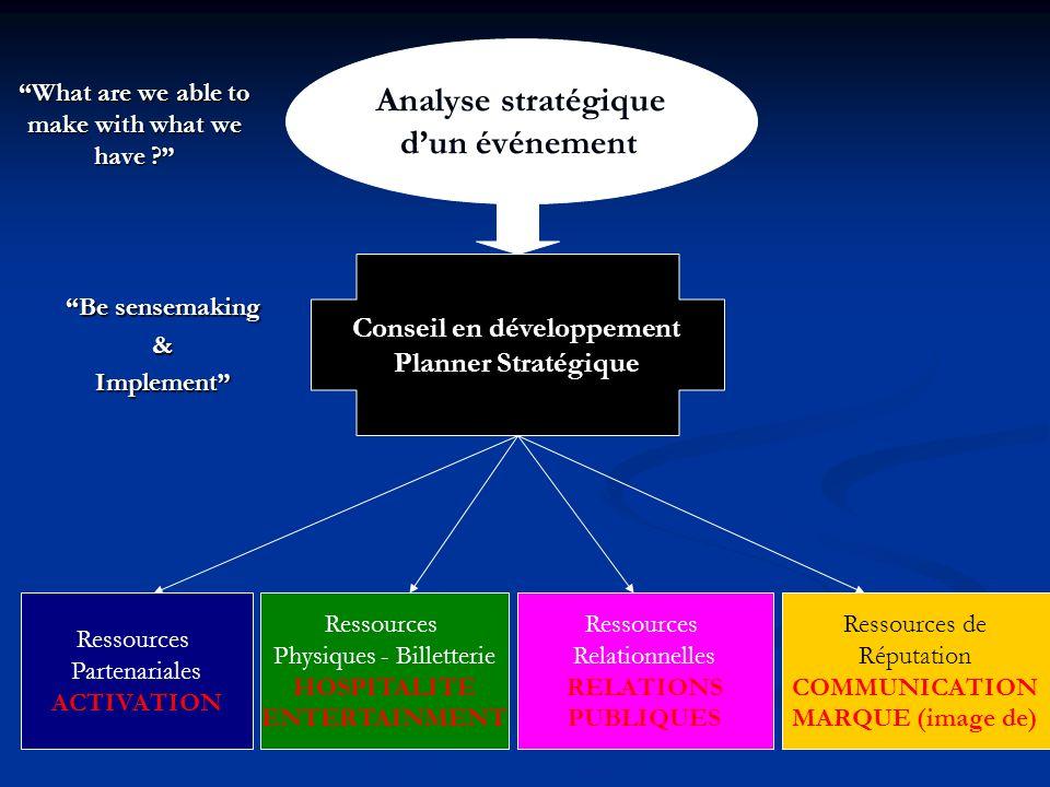 Conseil en développement
