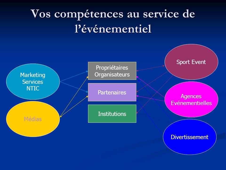Vos compétences au service de l'événementiel
