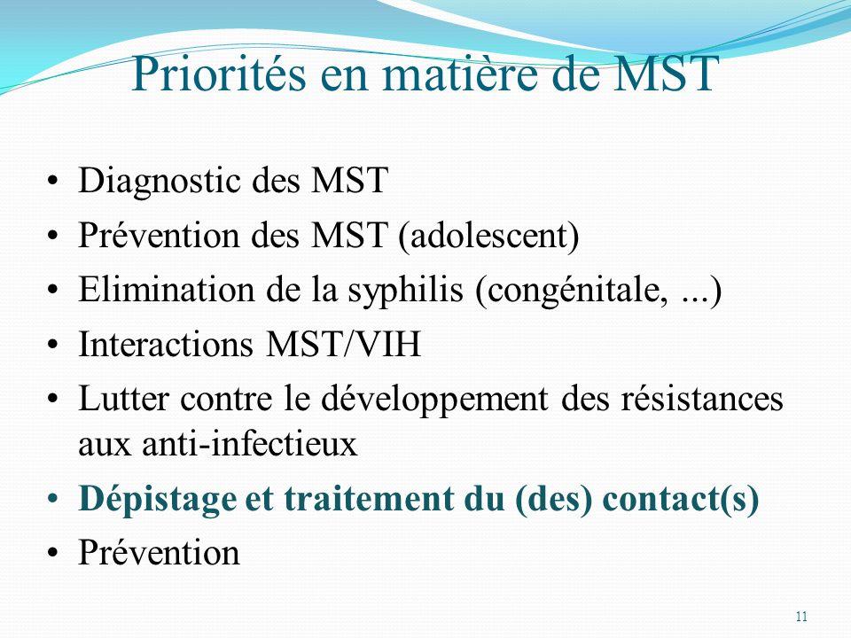 Priorités en matière de MST