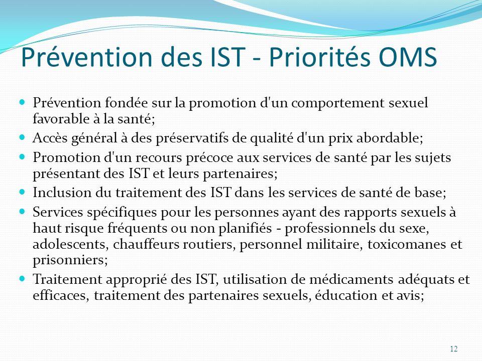 Prévention des IST - Priorités OMS