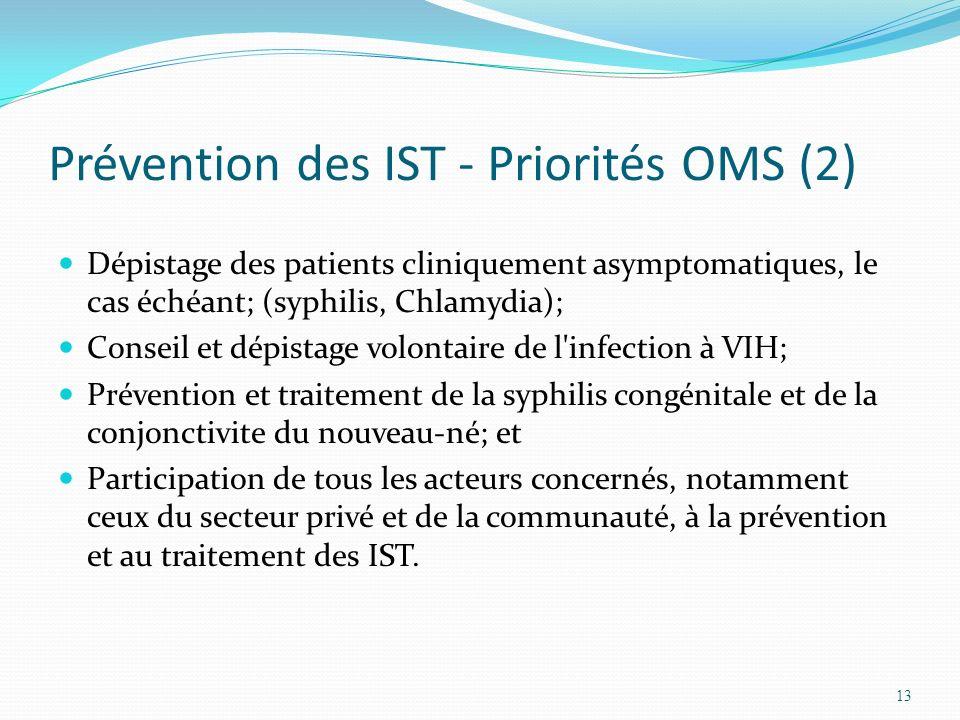 Prévention des IST - Priorités OMS (2)
