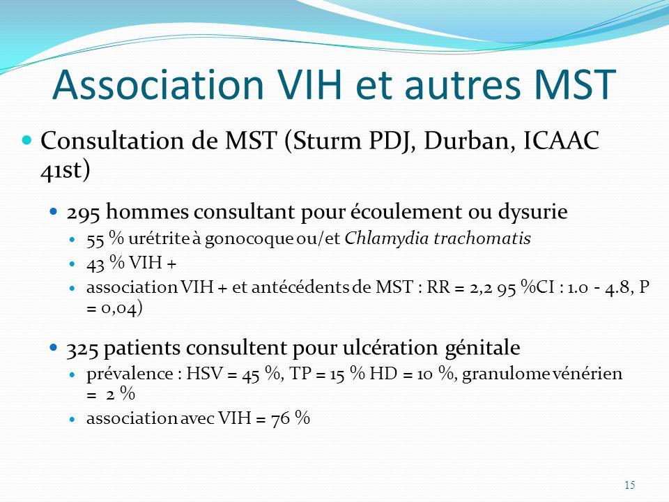 Association VIH et autres MST