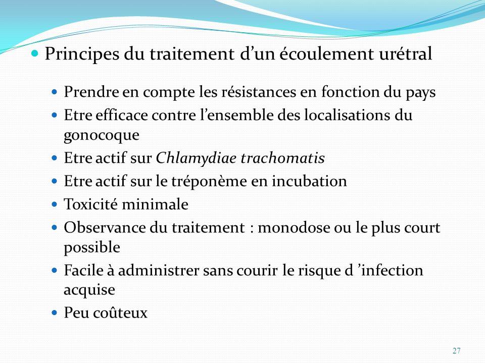 Principes du traitement d'un écoulement urétral