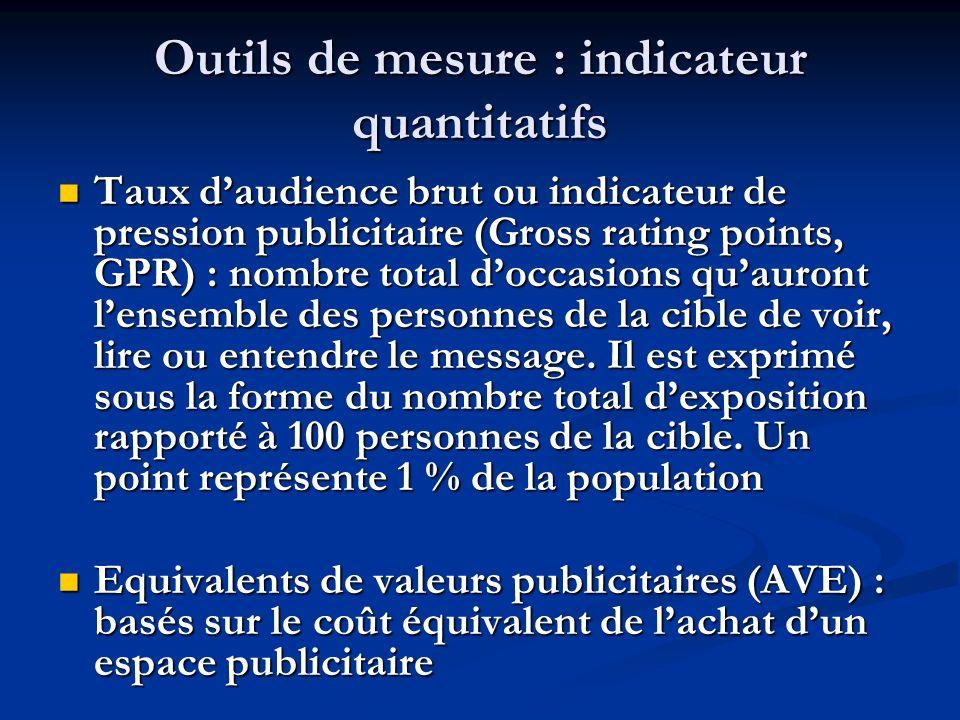 Outils de mesure : indicateur quantitatifs