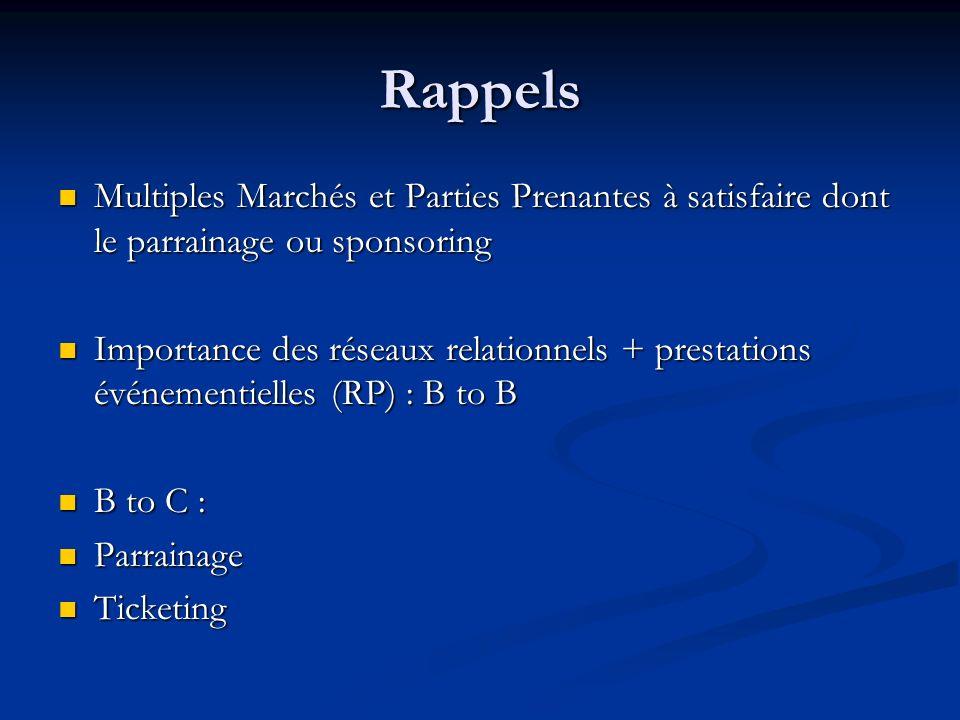 RappelsMultiples Marchés et Parties Prenantes à satisfaire dont le parrainage ou sponsoring.