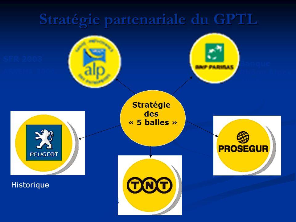 Stratégie partenariale du GPTL