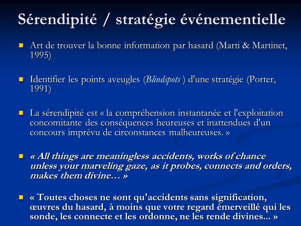 Sérendipité / stratégie événementielle