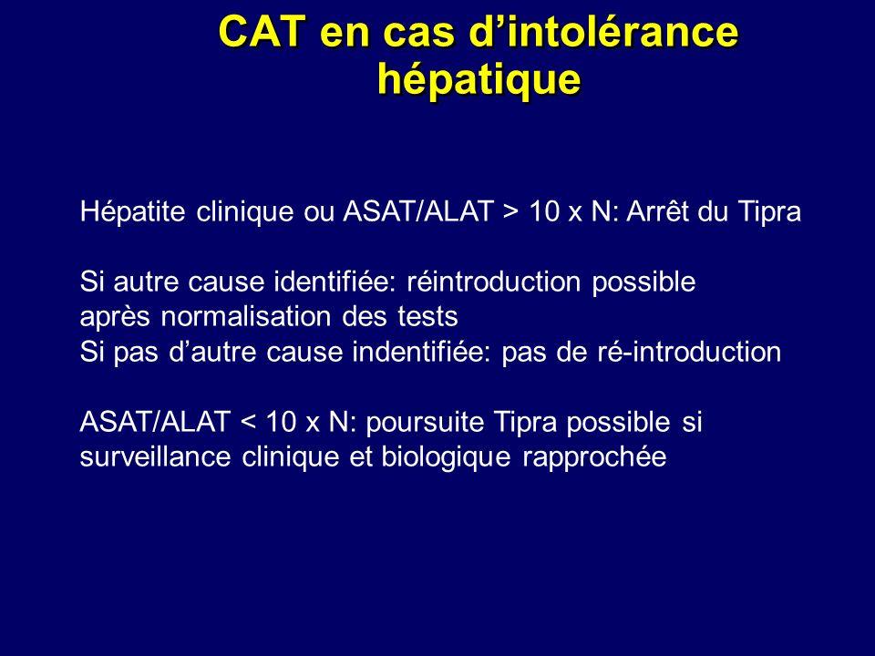 CAT en cas d'intolérance hépatique