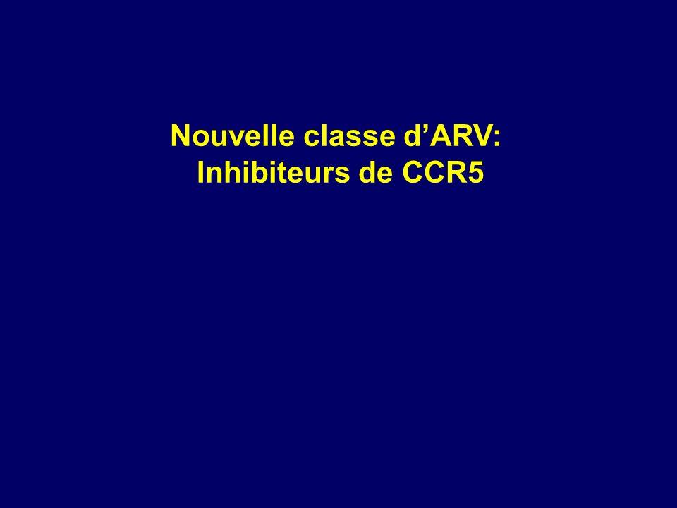 Nouvelle classe d'ARV: