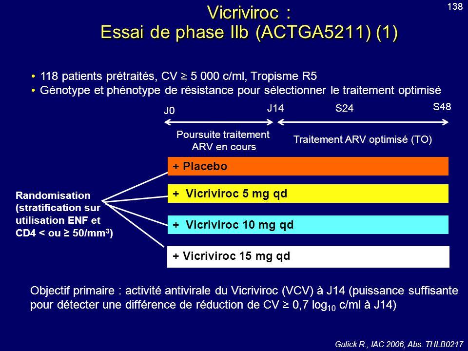 Vicriviroc : Essai de phase IIb (ACTGA5211) (1)