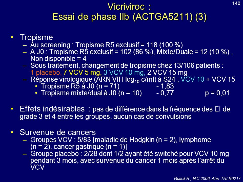 Vicriviroc : Essai de phase IIb (ACTGA5211) (3)