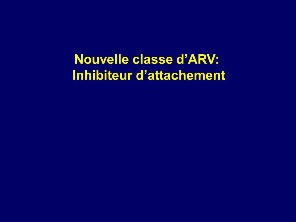 Nouvelle classe d'ARV: Inhibiteur d'attachement