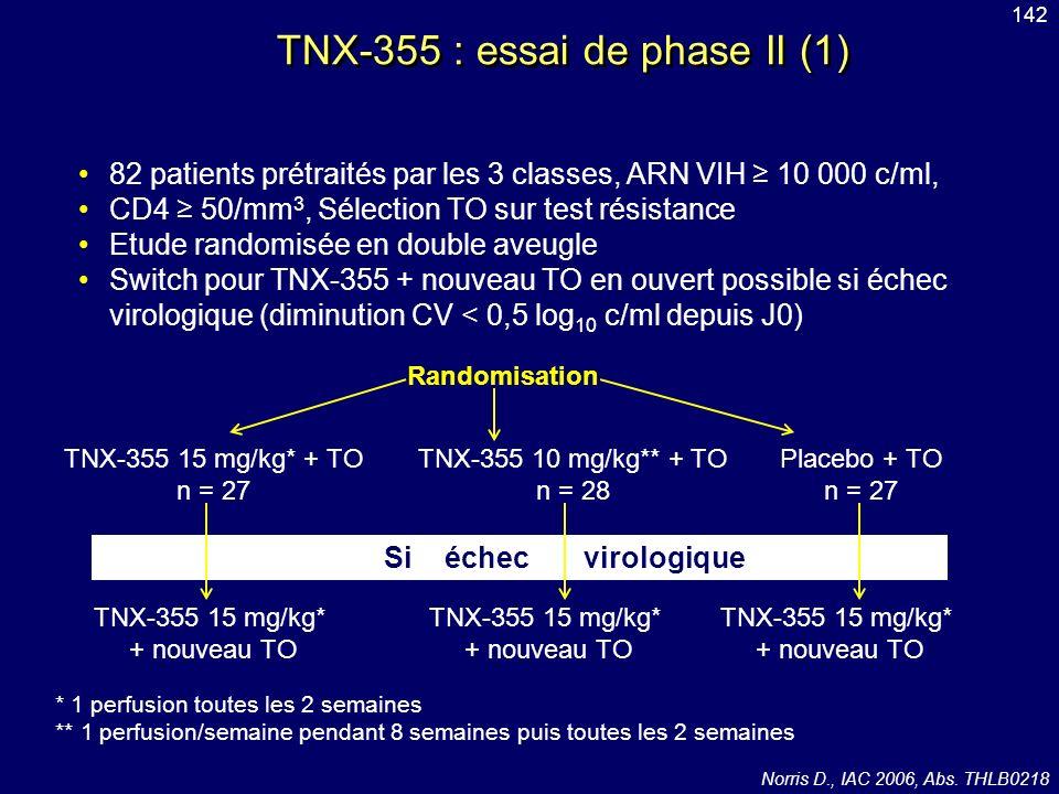 TNX-355 : essai de phase II (1)