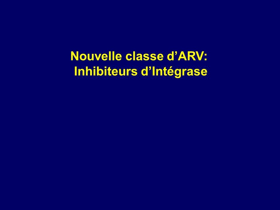 Nouvelle classe d'ARV: Inhibiteurs d'Intégrase