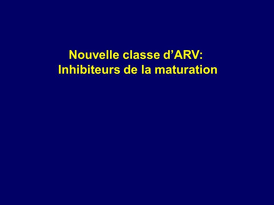 Nouvelle classe d'ARV: Inhibiteurs de la maturation