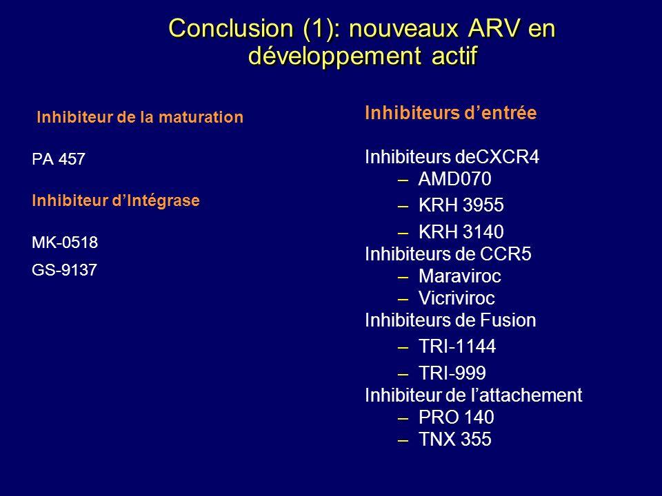 Conclusion (1): nouveaux ARV en développement actif