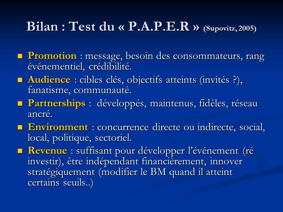 Bilan : Test du « P.A.P.E.R » (Supovitz, 2005)