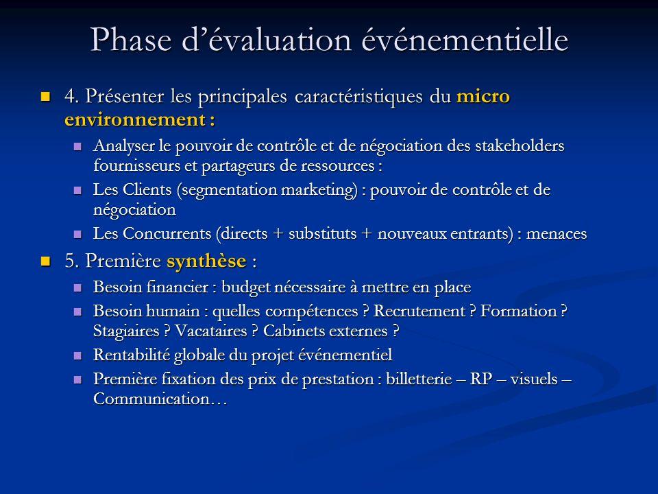 Phase d'évaluation événementielle