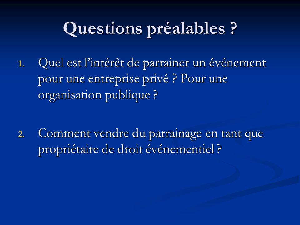 Questions préalables Quel est l'intérêt de parrainer un événement pour une entreprise privé Pour une organisation publique
