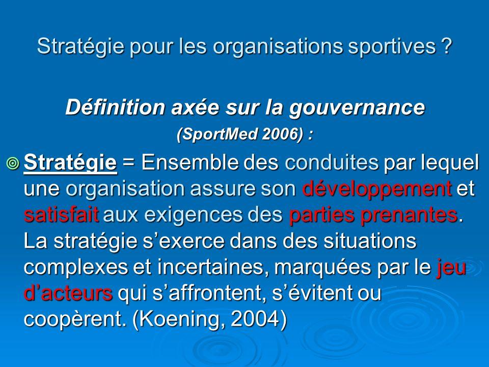Stratégie pour les organisations sportives